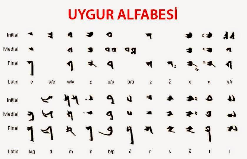 TARİH BOYUNCA TÜRKLERİN KULLANDIĞI ALFABELER ile ilgili görsel sonucu