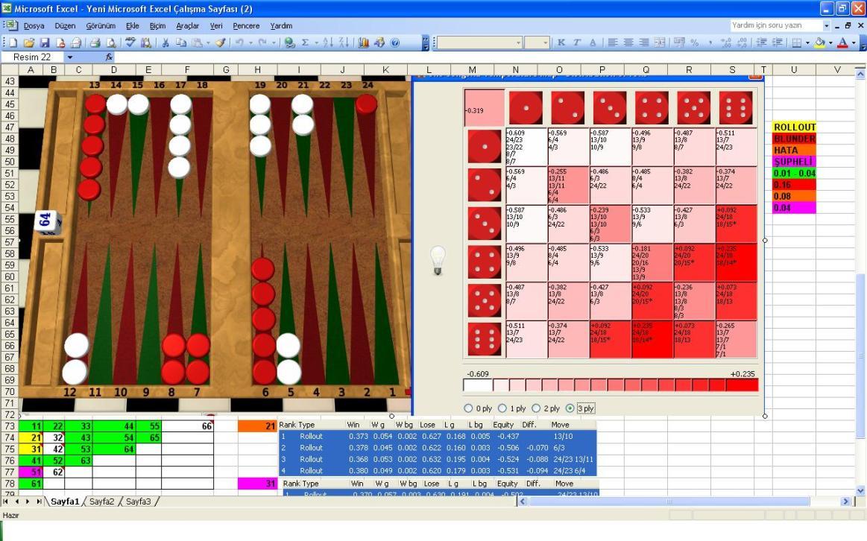 tavlada Oyunu Kazanma ile ilgili görsel sonucu