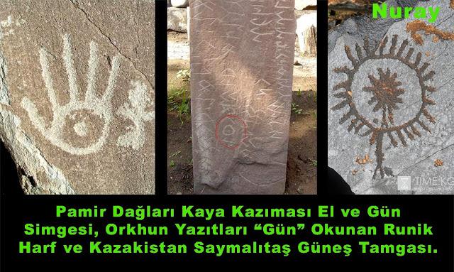 Türklerde güneş çok önemli. ile ilgili görsel sonucu